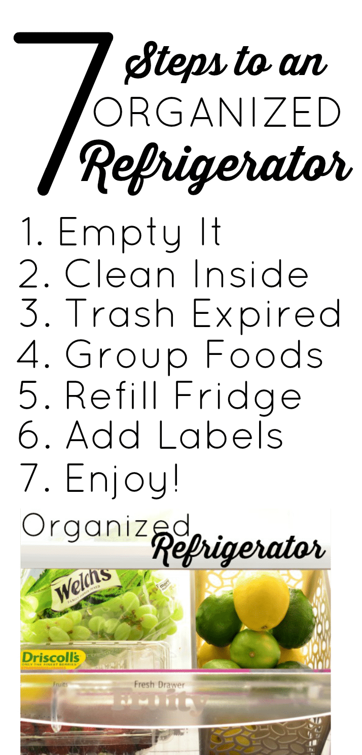 Steps to an organized refrigerator