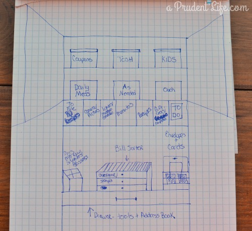 Plan for Kitchen Office Station