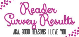 Reader-Survey-Results